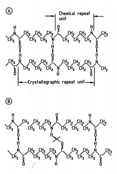 Hydrogen bonds in PA 6