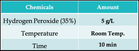 Vat Dyeing Chemical Oxidation