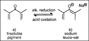 reduction of dyes during vatting