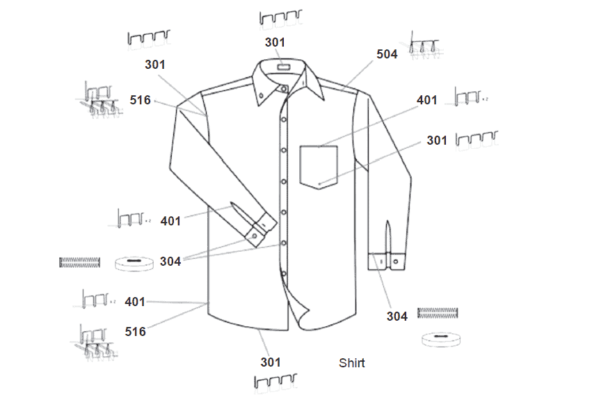 Types of Sewing Stitches in a Basic Shirt