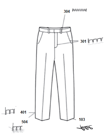 Types of Sewing Stitches in Basic Pants
