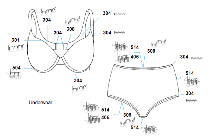Types of Sewing Stitches in Undergarments