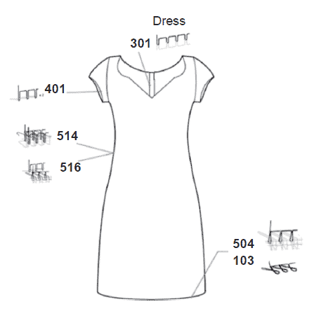Types of Sewing Stitches in a Dress